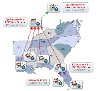 Diagram of EpiSuccess Pro 2 Surveillance deployment